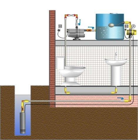 Схема водоснабжения из скважины с недостаточным дебитом